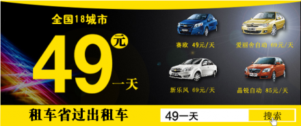 Renting a Car in Shanghai